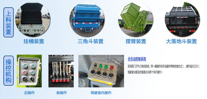 compressed garbage truck 上料装置及操控机构